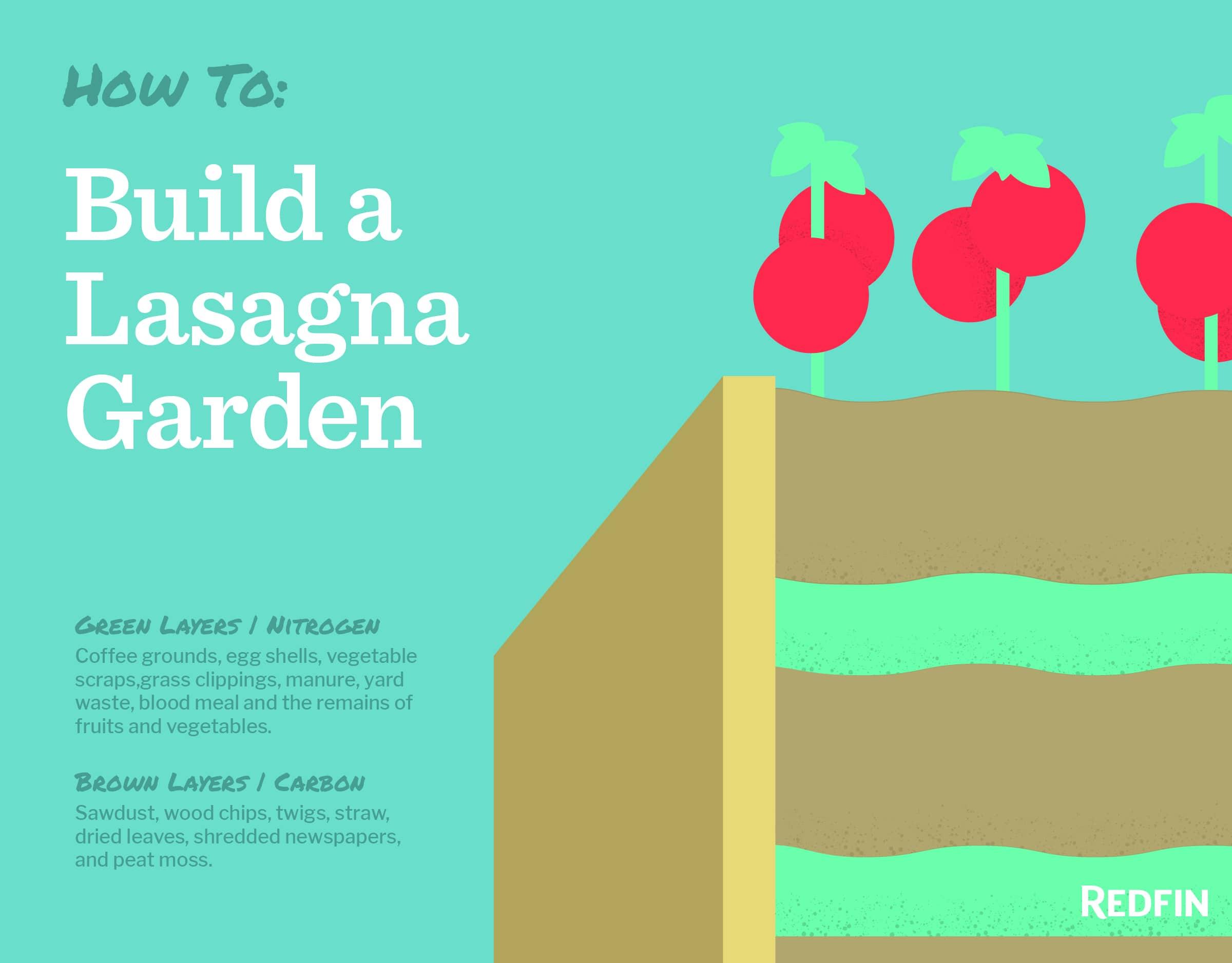 Lasagna gardening primer
